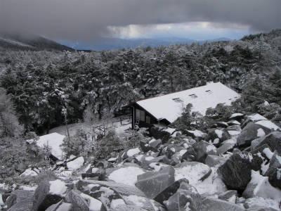 高見石から小屋を見下ろす