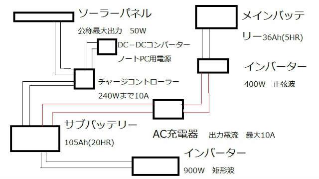 配線図 走行充電